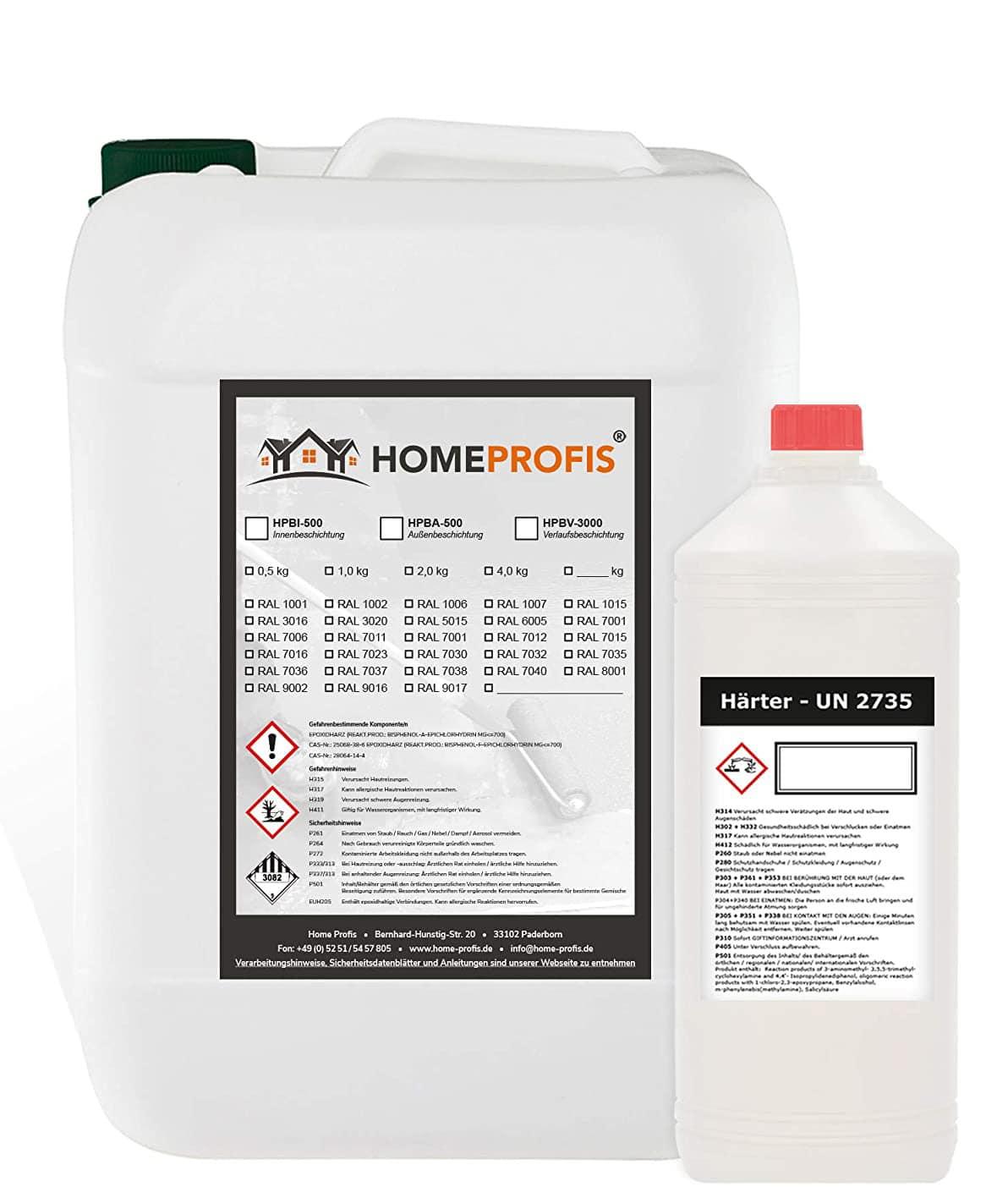 Home Profis® Complete Set HPBI-500 review